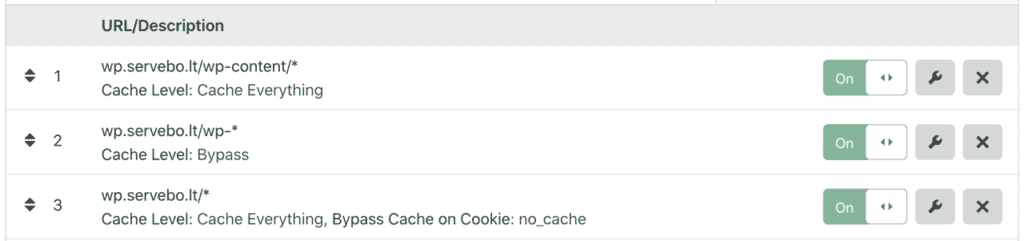 Basic Cloudflare Page Rules for HTML Caching